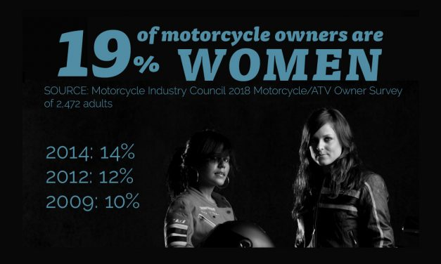 Number of Women Riders Is Growing